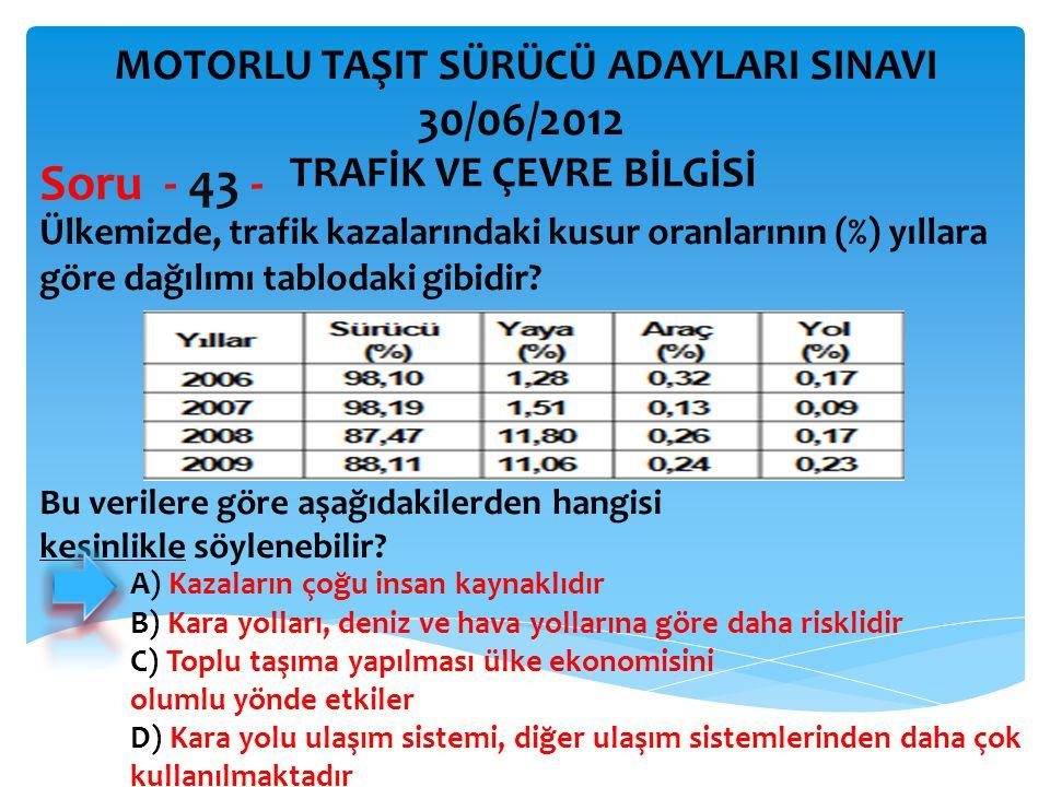 Soru - 43 - 30/06/2012 MOTORLU TAŞIT SÜRÜCÜ ADAYLARI SINAVI