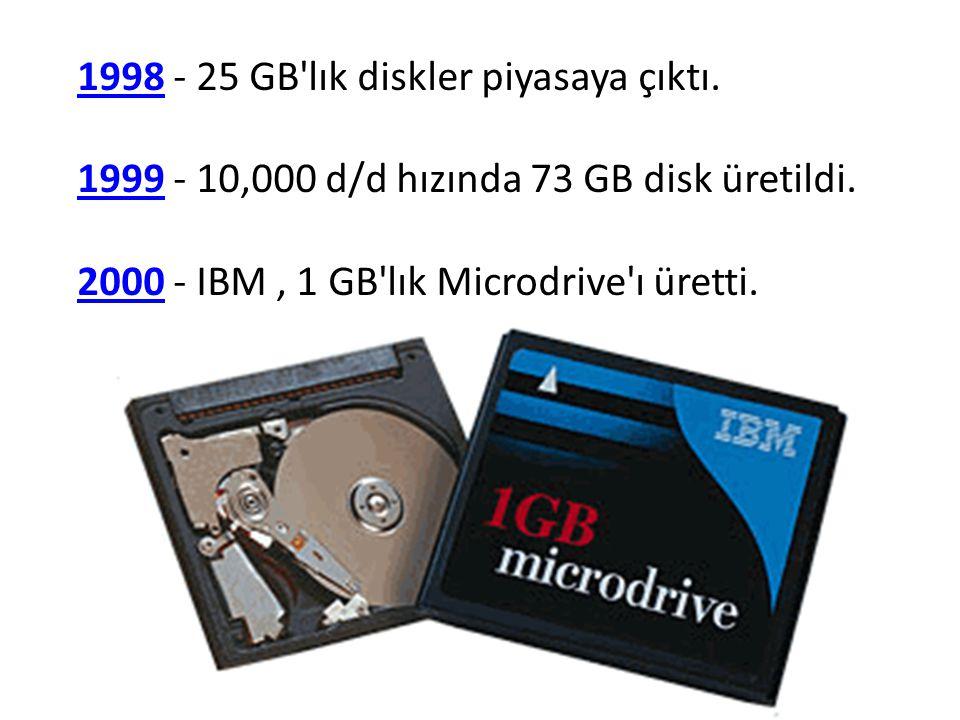 1998 - 25 GB lık diskler piyasaya çıktı.
