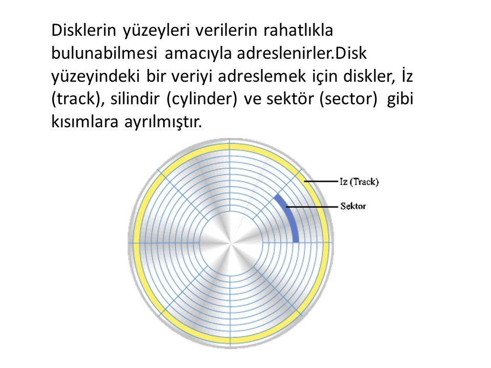 Disklerin yüzeyleri verilerin rahatlıkla bulunabilmesi amacıyla adreslenirler.Disk yüzeyindeki bir veriyi adreslemek için diskler, İz (track), silindir (cylinder) ve sektör (sector) gibi kısımlara ayrılmıştır.