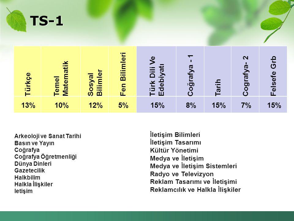 TS-1 Türkçe Temel Matematik Sosyal Bilimler Fen Bilimleri