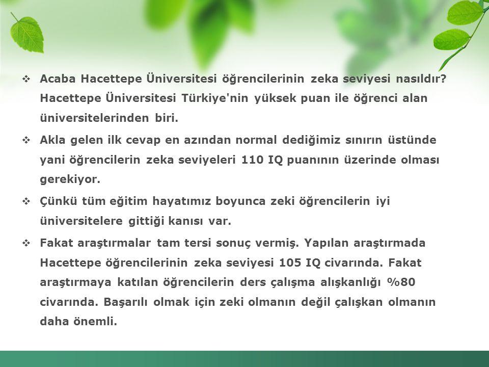 Acaba Hacettepe Üniversitesi öğrencilerinin zeka seviyesi nasıldır