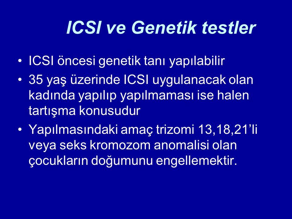 ICSI ve Genetik testler
