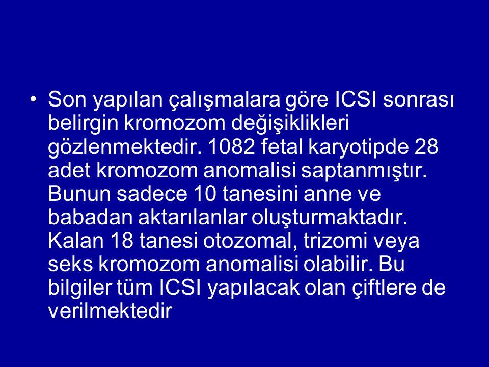 Son yapılan çalışmalara göre ICSI sonrası belirgin kromozom değişiklikleri gözlenmektedir.
