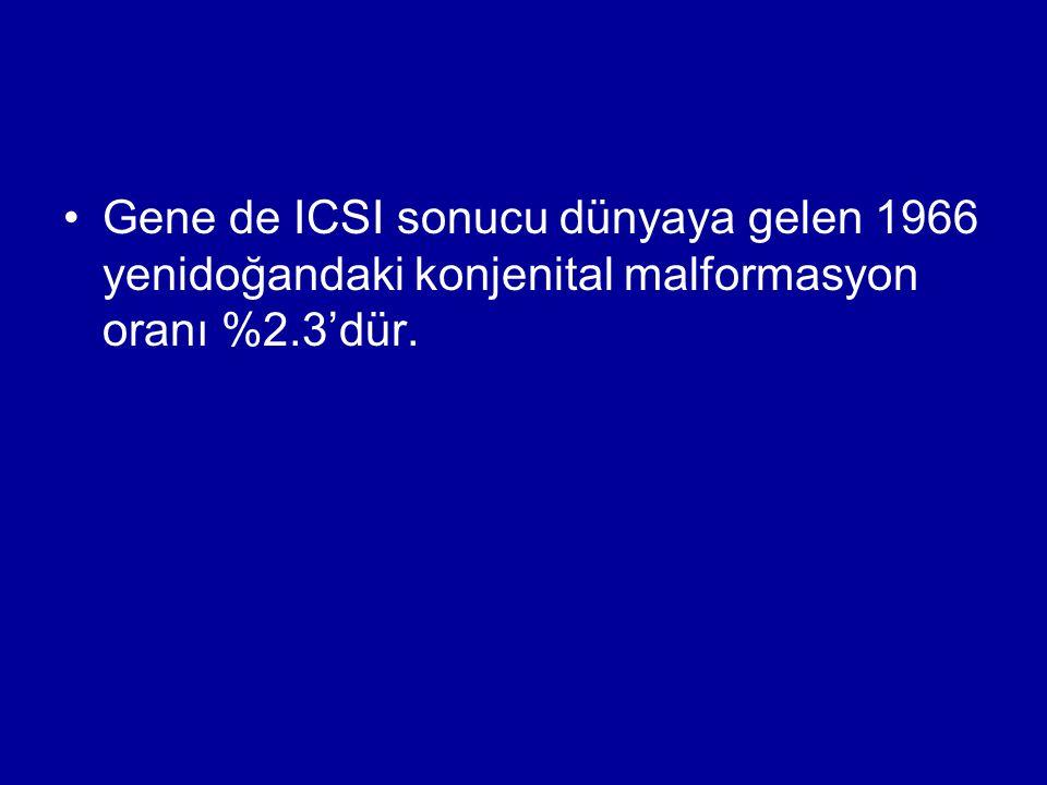 Gene de ICSI sonucu dünyaya gelen 1966 yenidoğandaki konjenital malformasyon oranı %2.3'dür.