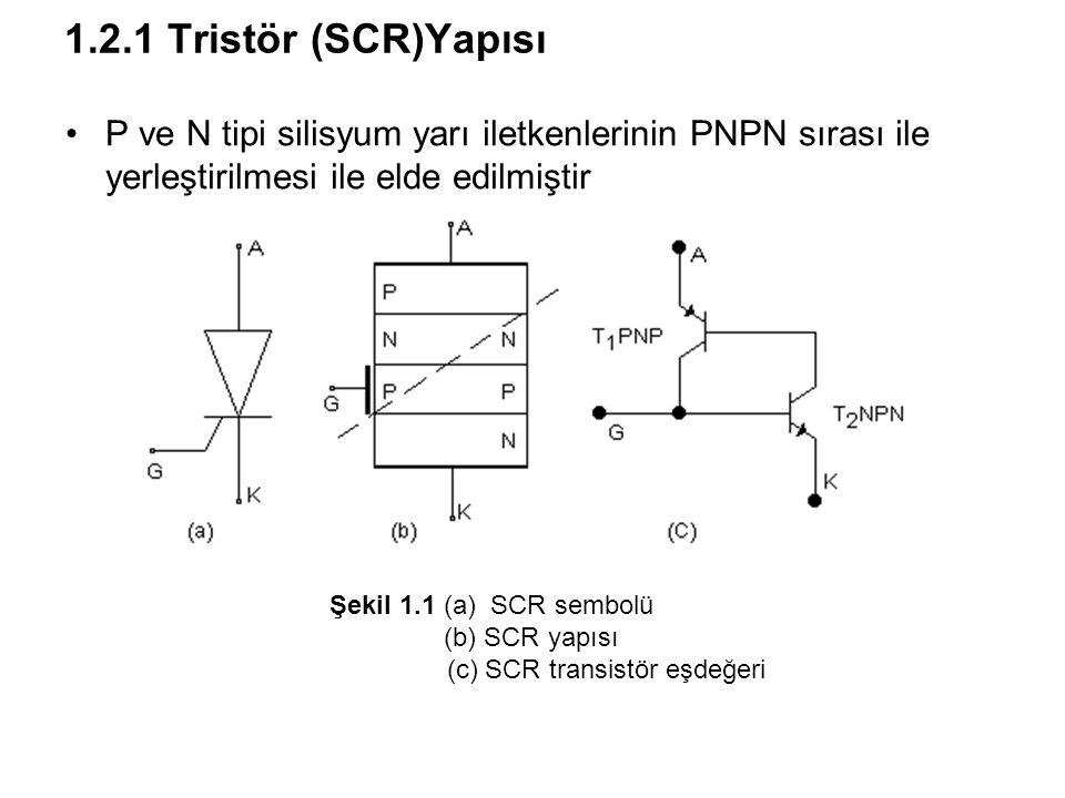(c) SCR transistör eşdeğeri
