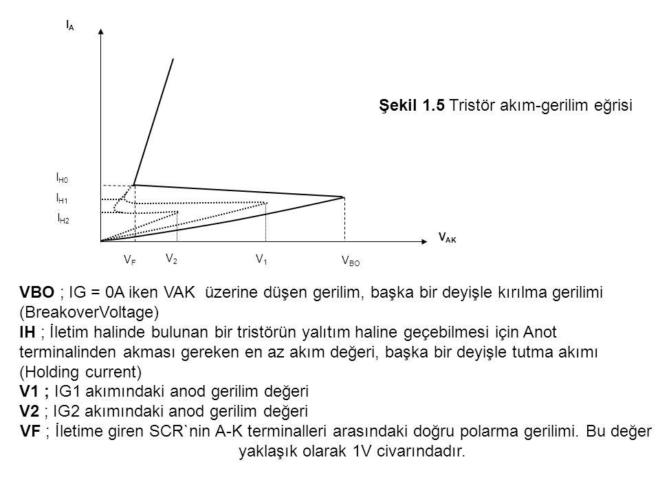 Şekil 1.5 Tristör akım-gerilim eğrisi