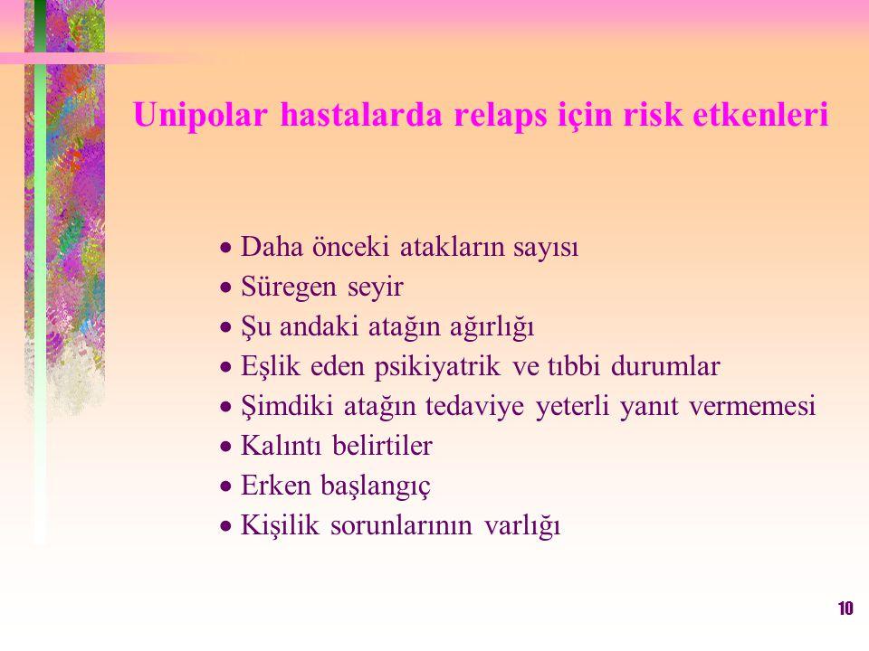 Unipolar hastalarda relaps için risk etkenleri