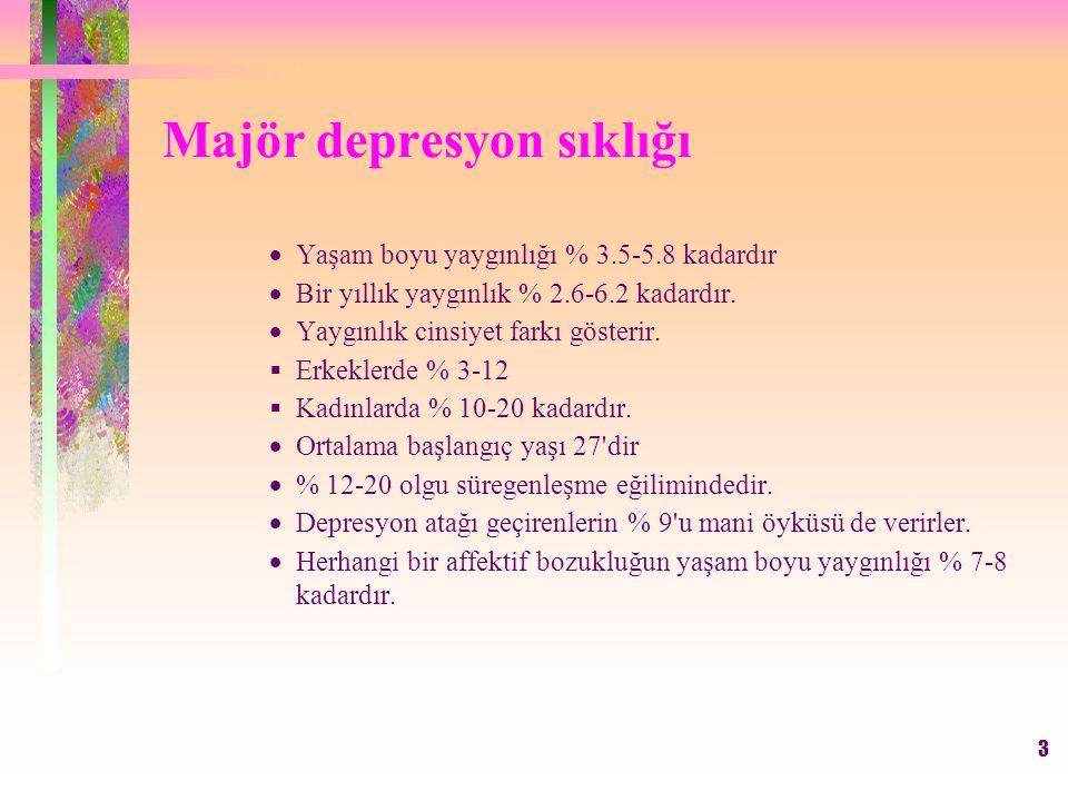 Majör depresyon sıklığı