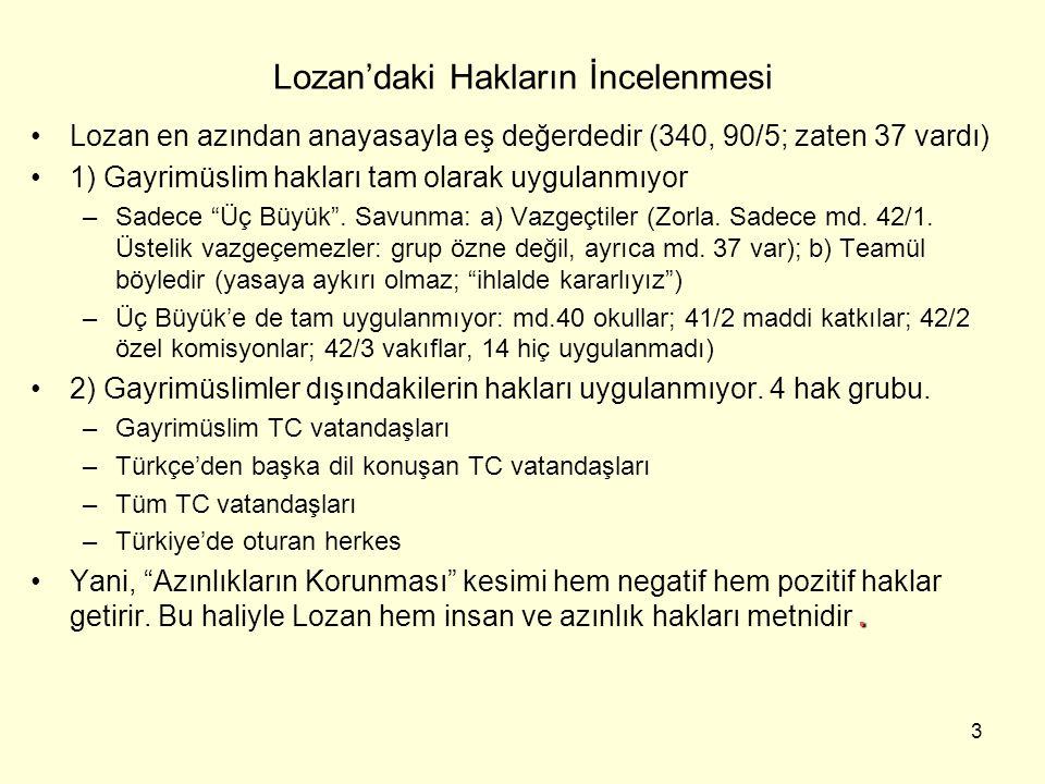 Lozan'daki Hakların İncelenmesi