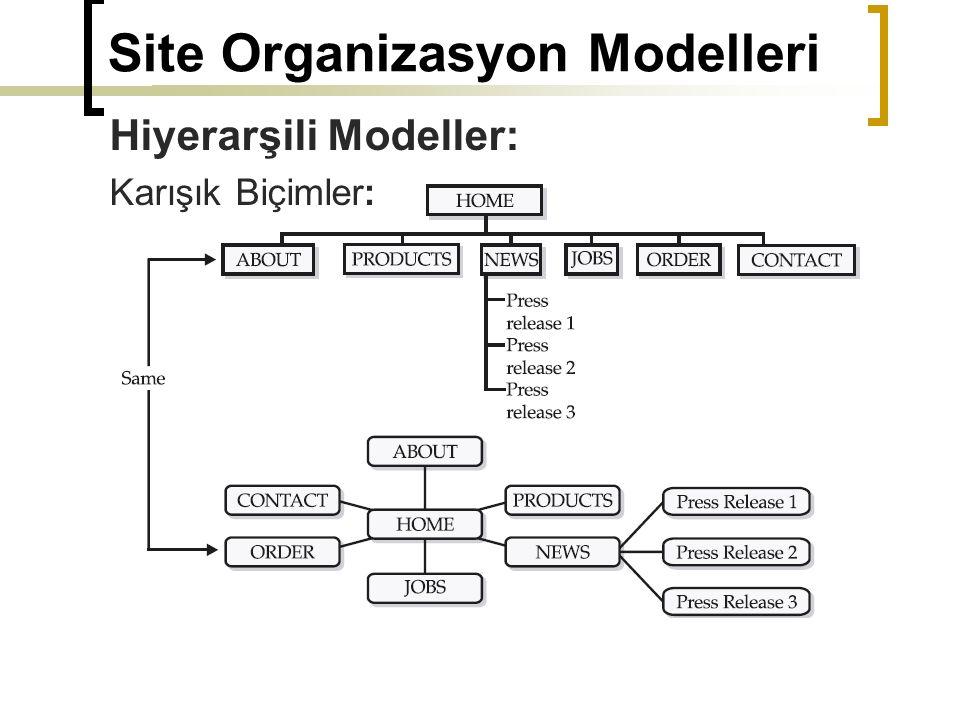 Site Organizasyon Modelleri