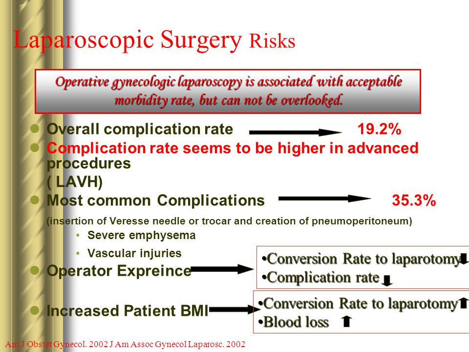 Laparoscopic Surgery Risks