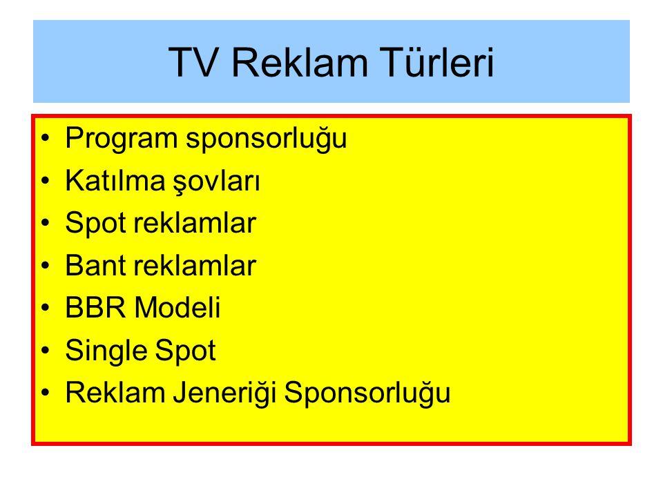TV Reklam Türleri Program sponsorluğu Katılma şovları Spot reklamlar
