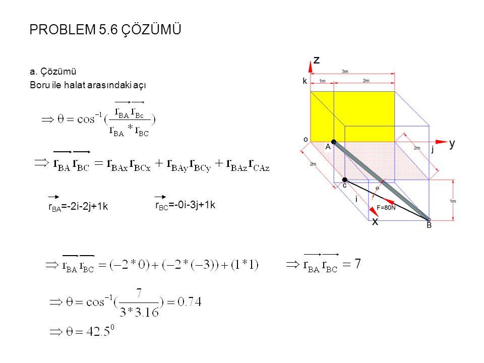 PROBLEM 5.6 ÇÖZÜMÜ rBC=-0i-3j+1k rBA=-2i-2j+1k a. Çözümü