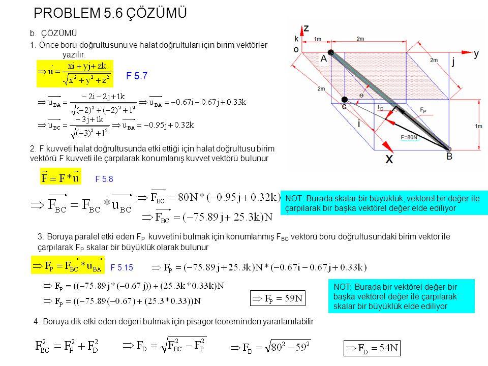 PROBLEM 5.6 ÇÖZÜMÜ F 5.7 b. ÇÖZÜMÜ
