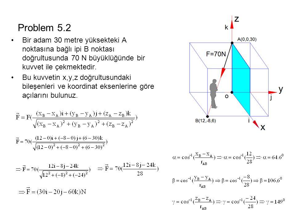 Problem 5.2 Bir adam 30 metre yüksekteki A noktasına bağlı ipi B noktası doğrultusunda 70 N büyüklüğünde bir kuvvet ile çekmektedir.