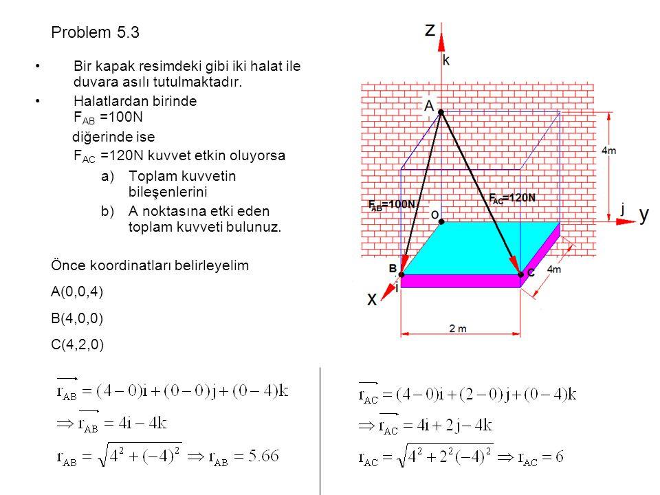 Problem 5.3 Bir kapak resimdeki gibi iki halat ile duvara asılı tutulmaktadır. Halatlardan birinde FAB =100N.