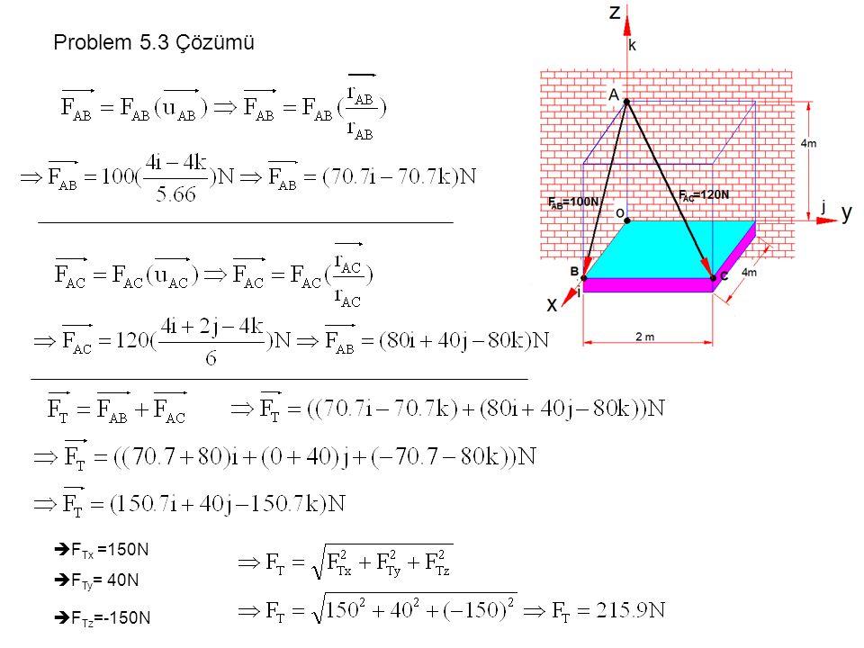 Problem 5.3 Çözümü FTx =150N FTy= 40N FTz=-150N