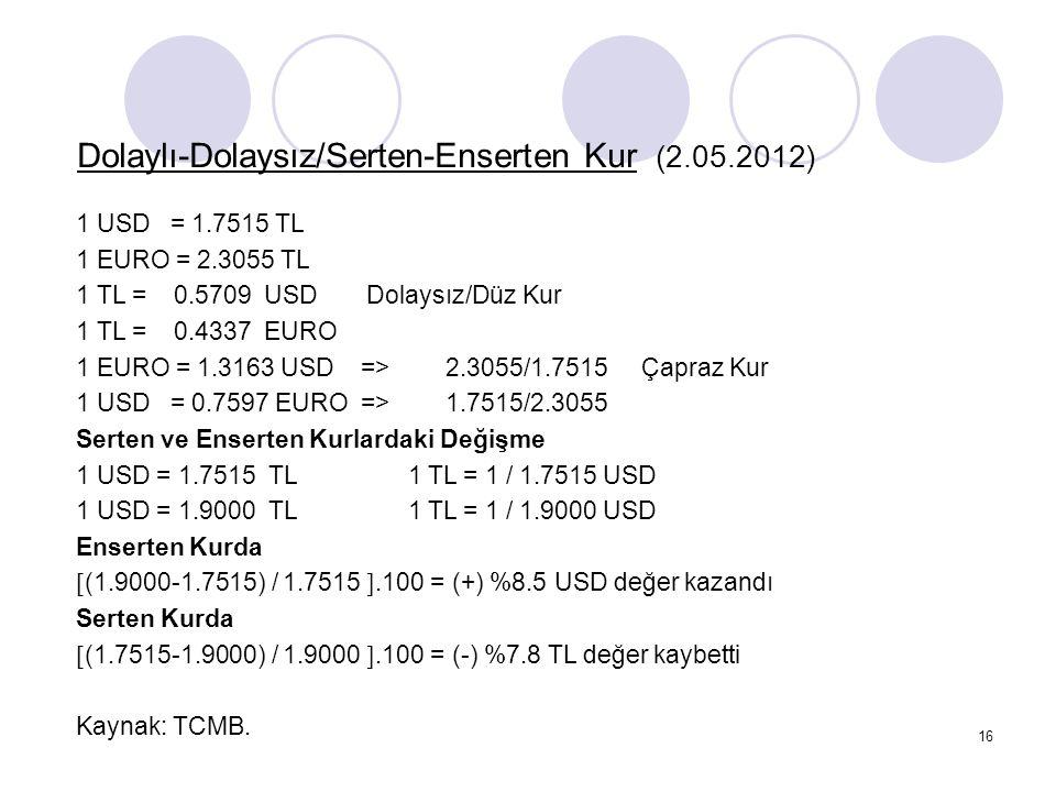 Dolaylı-Dolaysız/Serten-Enserten Kur (2.05.2012)