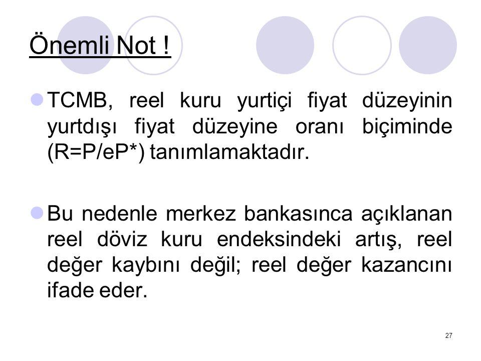 Önemli Not ! TCMB, reel kuru yurtiçi fiyat düzeyinin yurtdışı fiyat düzeyine oranı biçiminde (R=P/eP*) tanımlamaktadır.