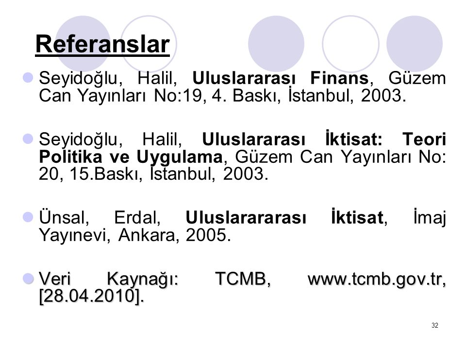 Referanslar Seyidoğlu, Halil, Uluslararası Finans, Güzem Can Yayınları No:19, 4. Baskı, İstanbul, 2003.