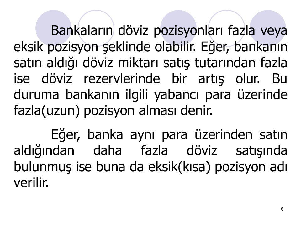 Bankaların döviz pozisyonları fazla veya eksik pozisyon şeklinde olabilir. Eğer, bankanın satın aldığı döviz miktarı satış tutarından fazla ise döviz rezervlerinde bir artış olur. Bu duruma bankanın ilgili yabancı para üzerinde fazla(uzun) pozisyon alması denir.