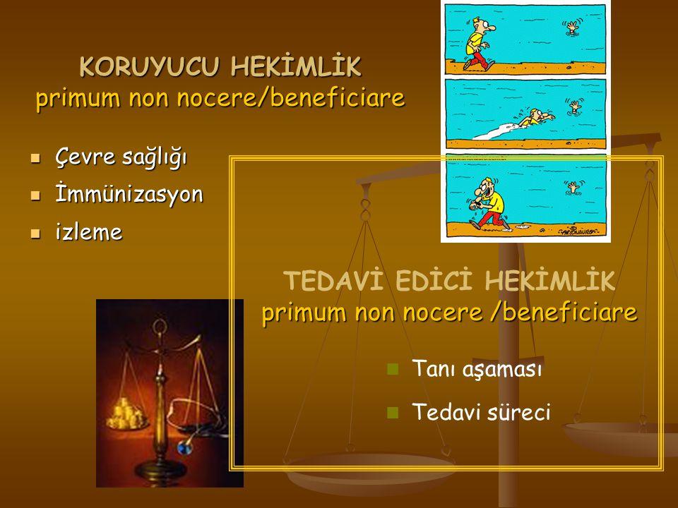 KORUYUCU HEKİMLİK primum non nocere/beneficiare