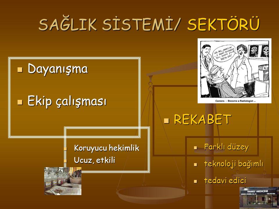 SAĞLIK SİSTEMİ/ SEKTÖRÜ