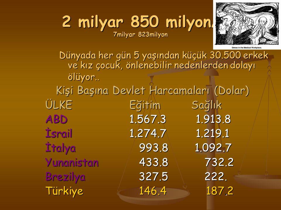 2 milyar 850 milyon/ 7milyar 823milyon