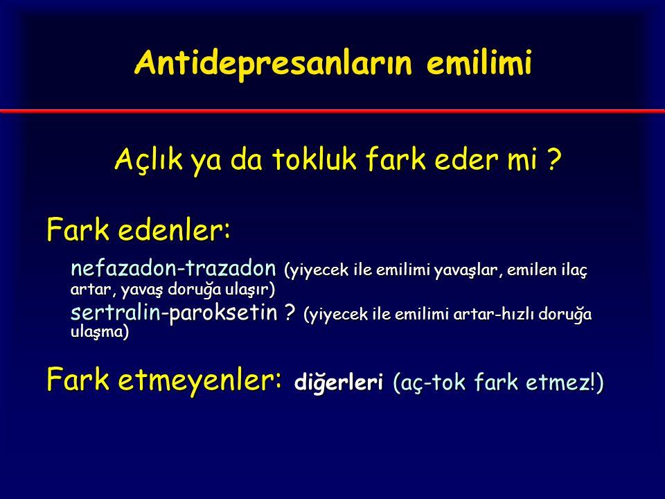 Antidepresanların emilimi