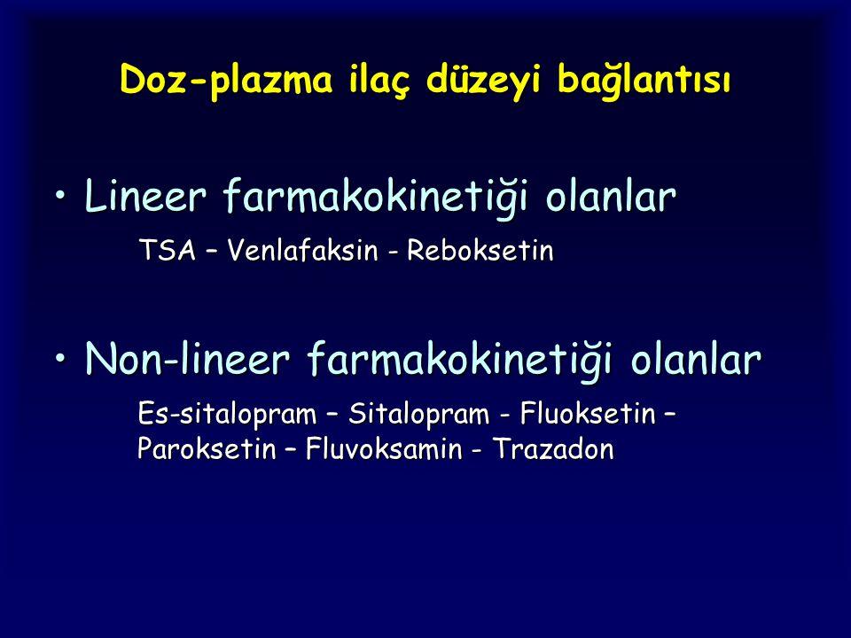 Doz-plazma ilaç düzeyi bağlantısı