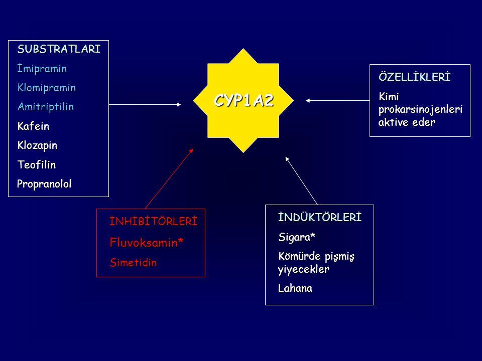 CYP1A2 Fluvoksamin* SUBSTRATLARI İmipramin Klomipramin Amitriptilin