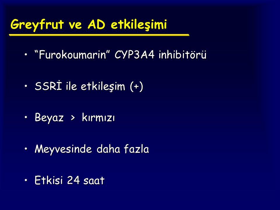 Greyfrut ve AD etkileşimi