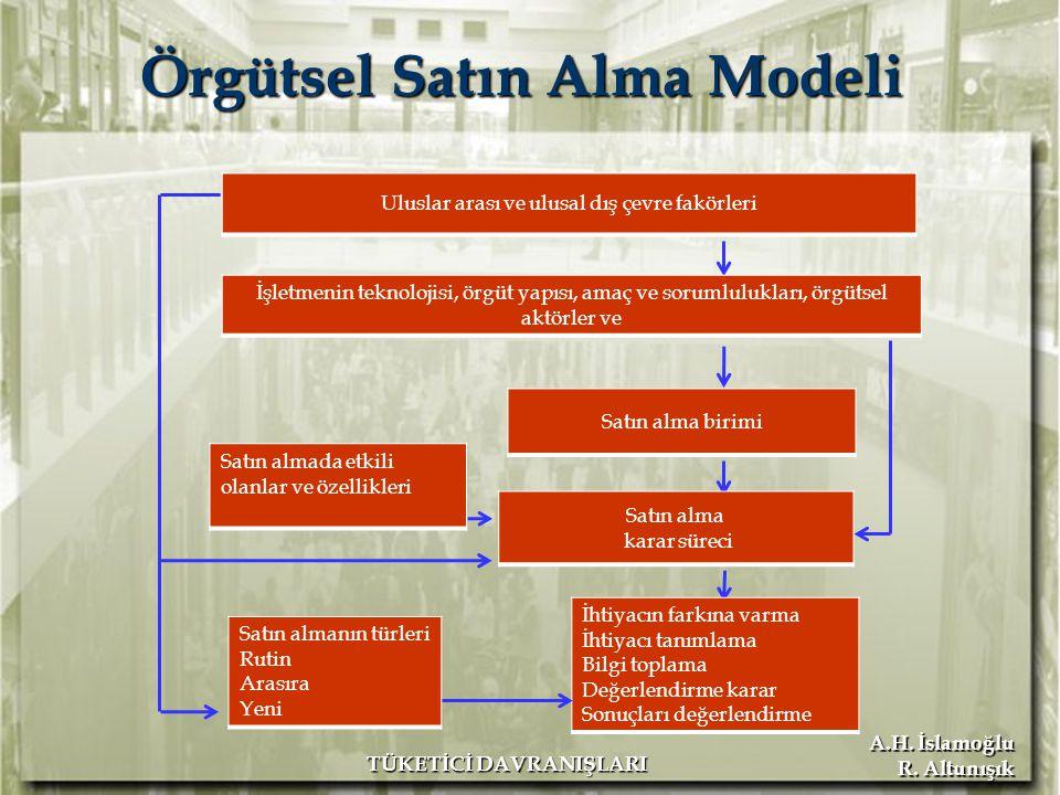 Örgütsel Satın Alma Modeli