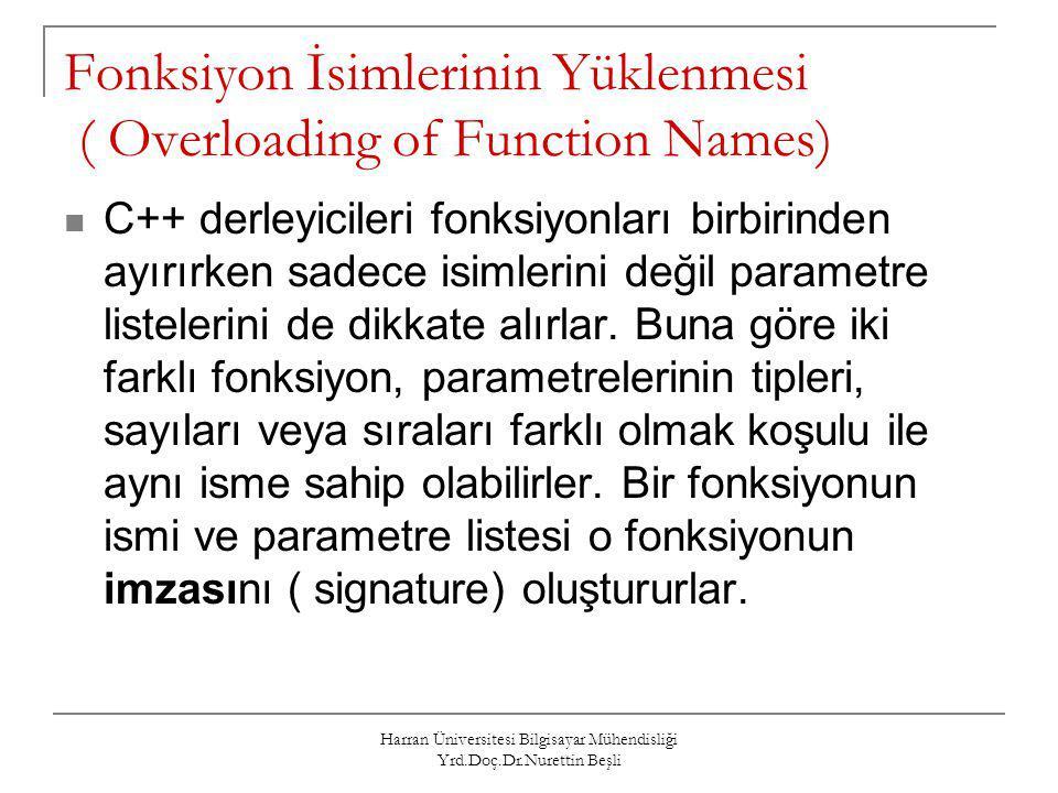 Fonksiyon İsimlerinin Yüklenmesi ( Overloading of Function Names)