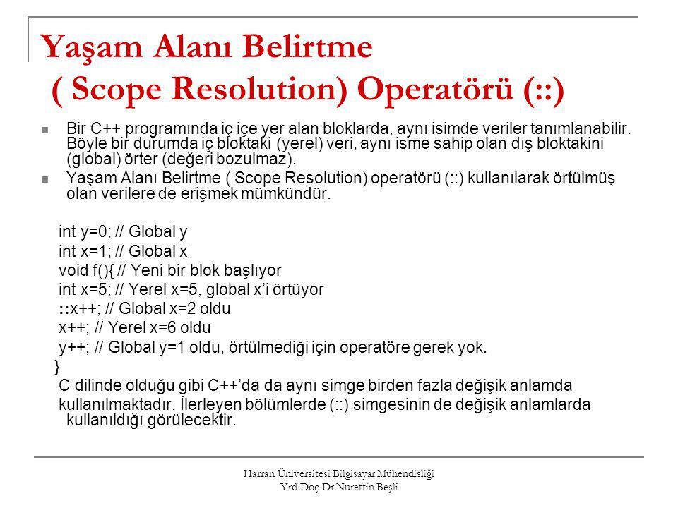 Yaşam Alanı Belirtme ( Scope Resolution) Operatörü (::)