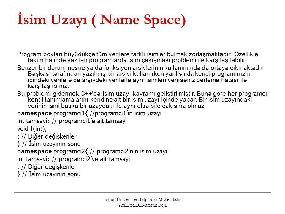 İsim Uzayı ( Name Space)