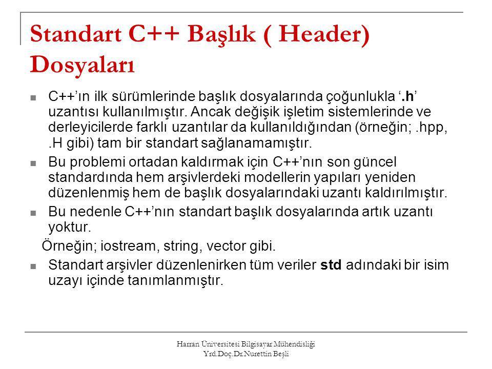 Standart C++ Başlık ( Header) Dosyaları
