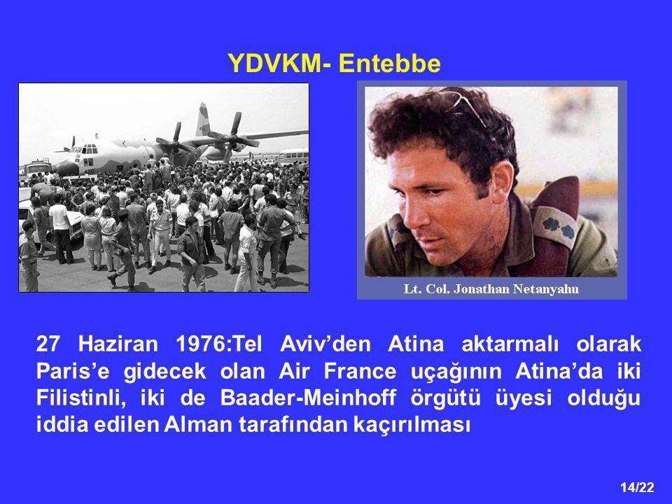 YDVKM- Entebbe