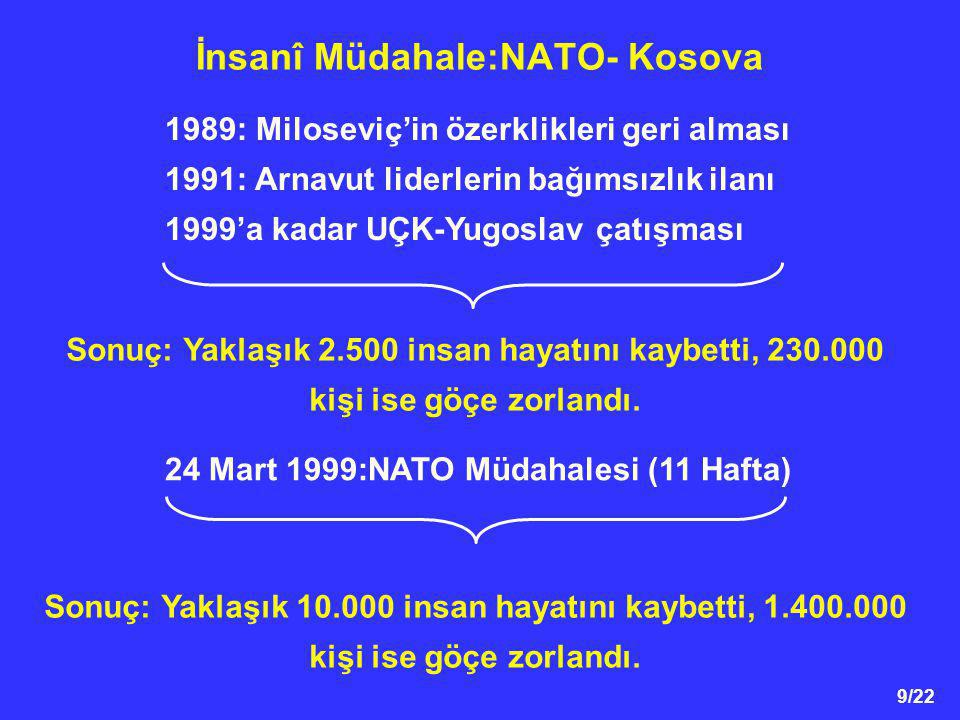 İnsanî Müdahale:NATO- Kosova