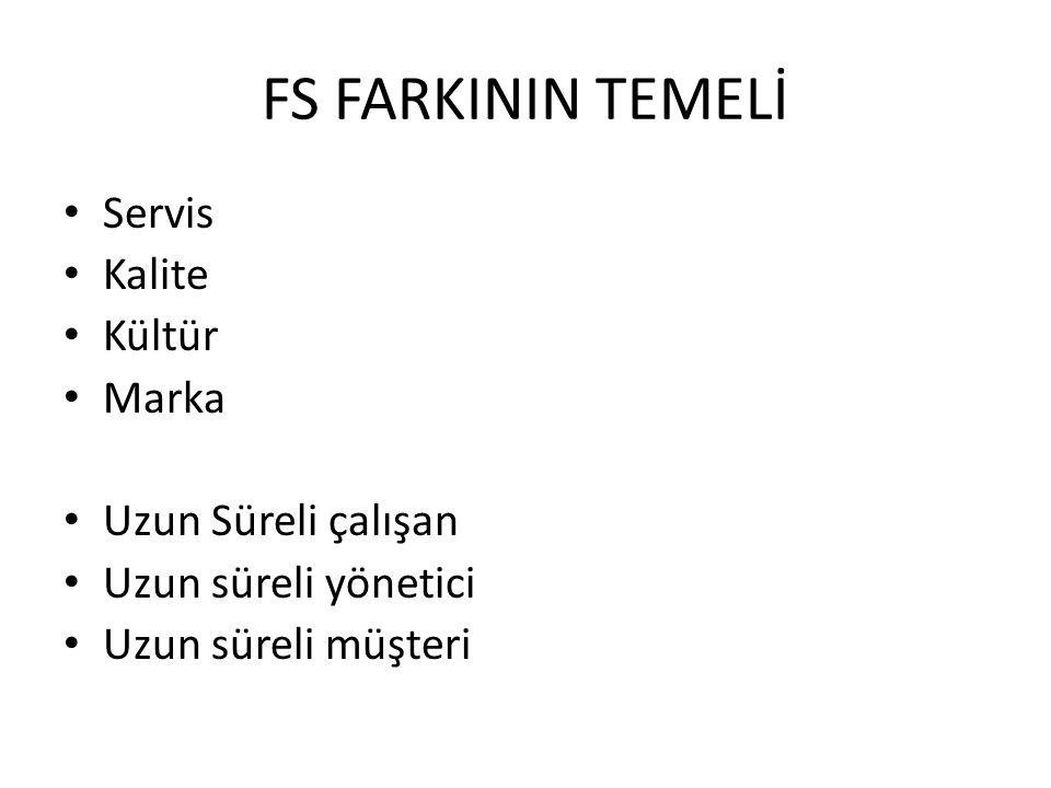 FS FARKININ TEMELİ Servis Kalite Kültür Marka Uzun Süreli çalışan