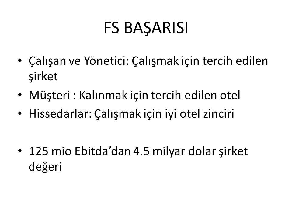 FS BAŞARISI Çalışan ve Yönetici: Çalışmak için tercih edilen şirket