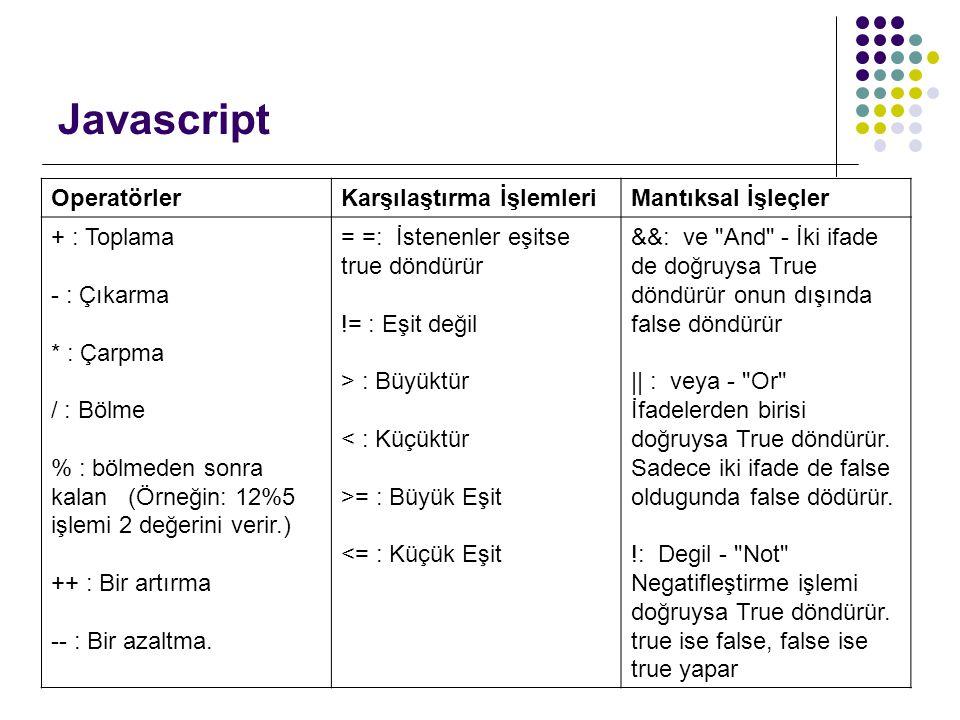 Javascript Operatörler Karşılaştırma İşlemleri Mantıksal İşleçler