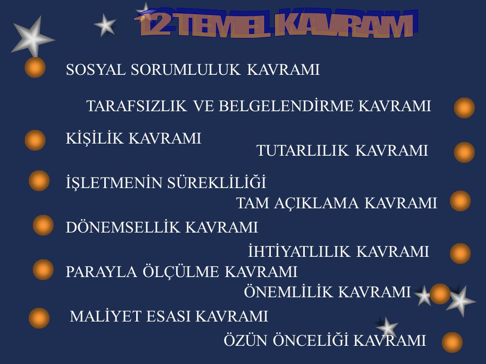 12 TEMEL KAVRAM SOSYAL SORUMLULUK KAVRAMI