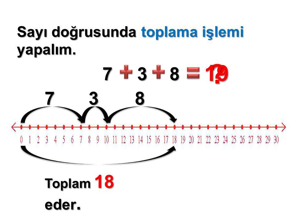 19 7 3 8 7 3 8 Sayı doğrusunda toplama işlemi yapalım.