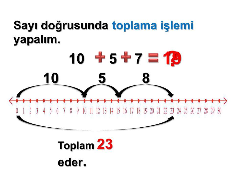 19 10 5 7 10 5 8 Sayı doğrusunda toplama işlemi yapalım.
