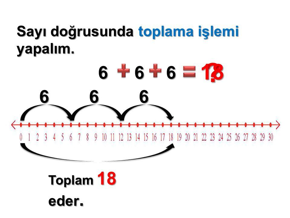 18 6 6 6 6 6 6 Sayı doğrusunda toplama işlemi yapalım.