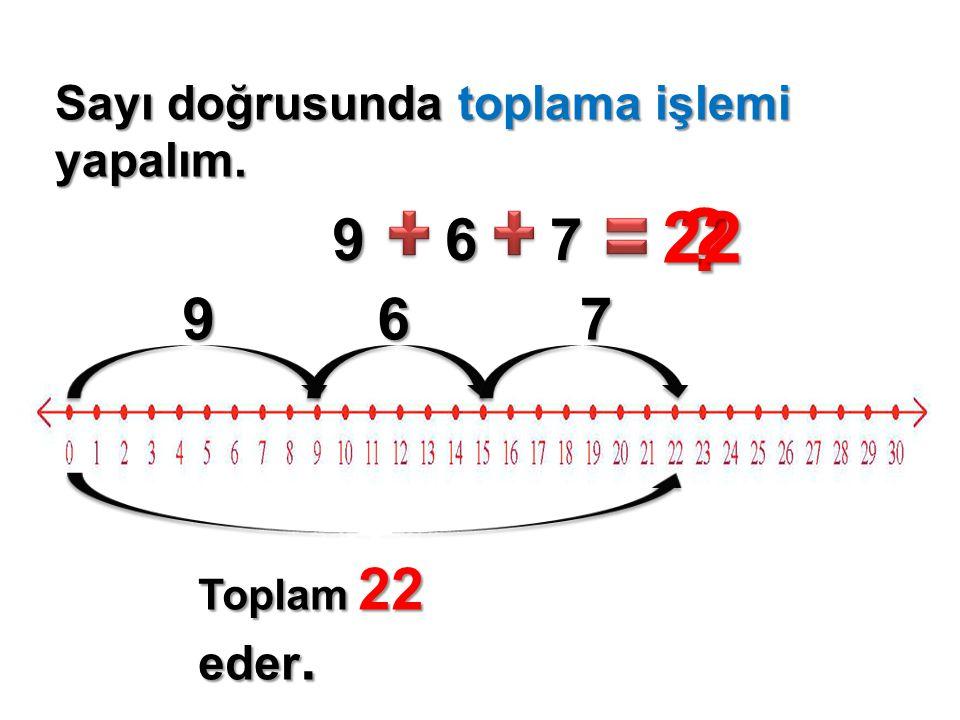 22 9 6 7 9 6 7 Sayı doğrusunda toplama işlemi yapalım.
