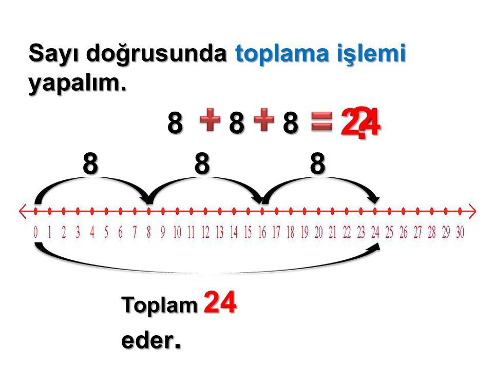 24 8 8 8 8 8 8 Sayı doğrusunda toplama işlemi yapalım.