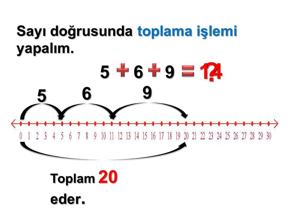 14 5 6 9 6 9 5 Sayı doğrusunda toplama işlemi yapalım.