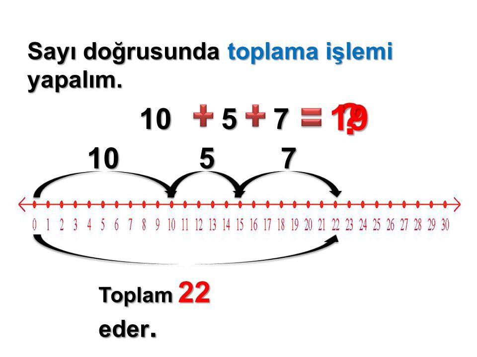 19 10 5 7 10 5 7 Sayı doğrusunda toplama işlemi yapalım.